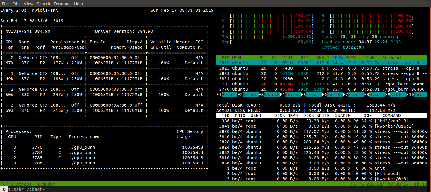 Perform GPU, CPU, and I/O stress testing on Linux