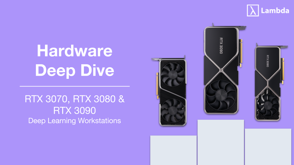 Image depicting the RTX 3090, RTX 3080, and RTX 3070 on a podium.